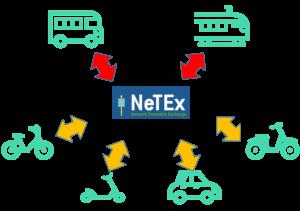 NeTEx part5